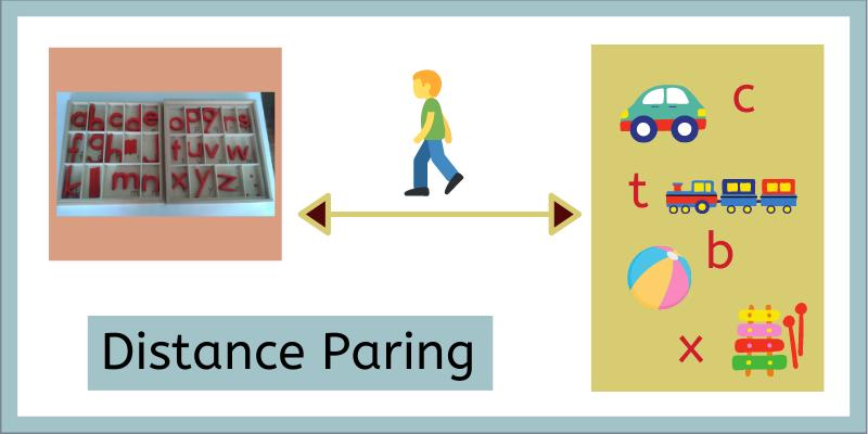 Enagging Phonics Matching Activity, Distance Paring