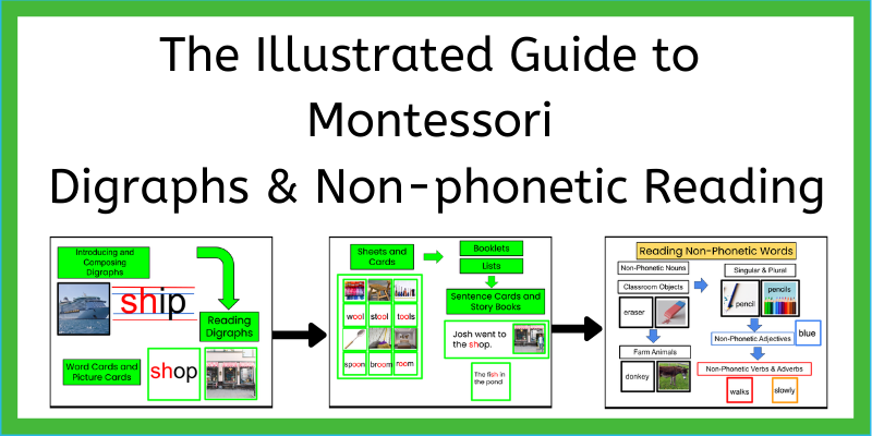The Illustrated Guide to Montessori Digraphs and Non-phoetic Reading