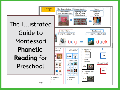 the illustrated guide to Montessori phonetic reading