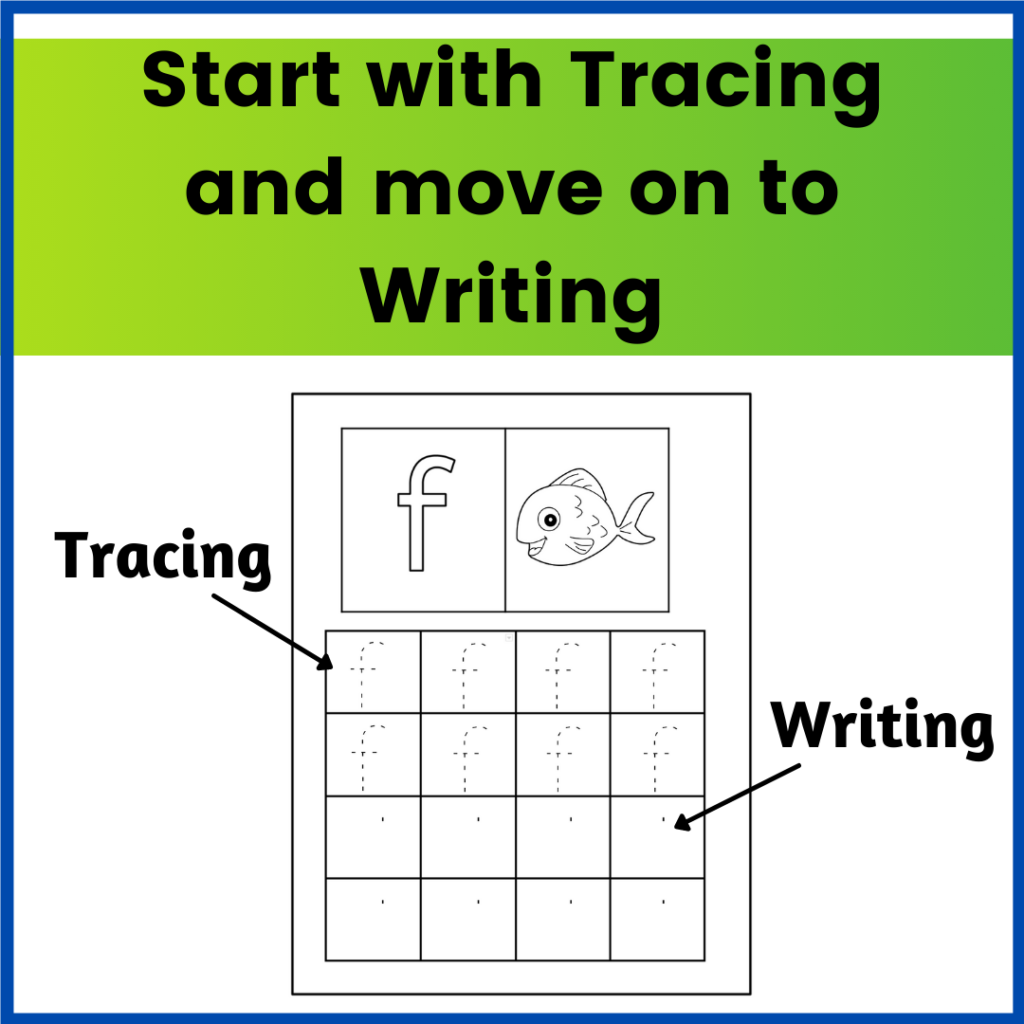 phonics writing practice with alphabet tracing and writing